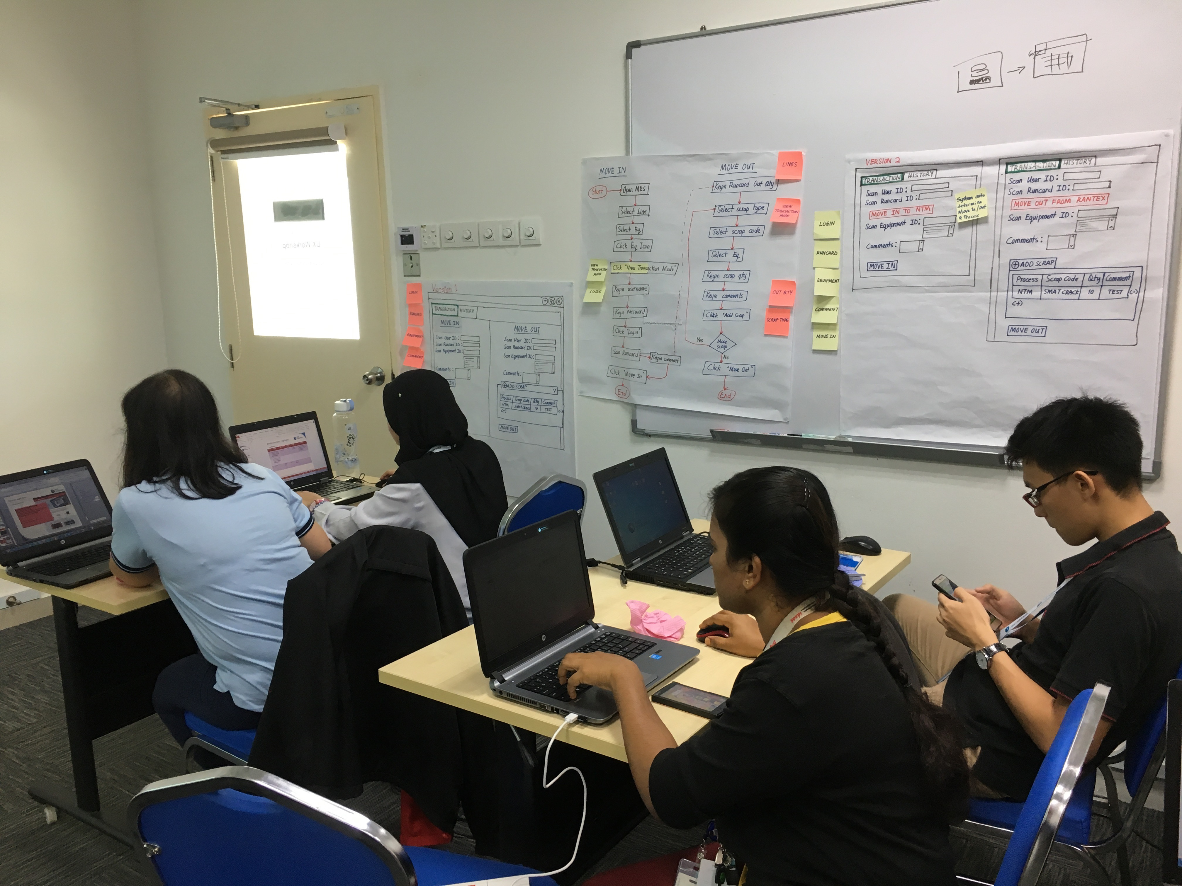 UIUX Design training